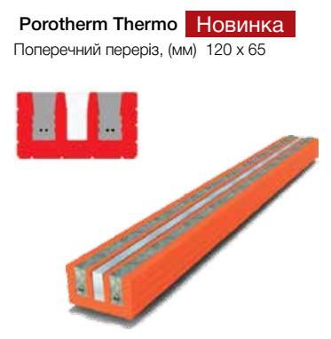 Перемычка Porotherm Thermo
