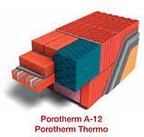 Перемычка Porotherm A-12, фото 3