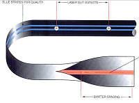 Щелевая капельная лента aqua traxx 5mil 15 см 4200м, фото 1