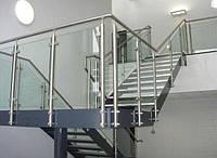 Стеклянные перегородки для офиса, общественных мест, квартиры и дома