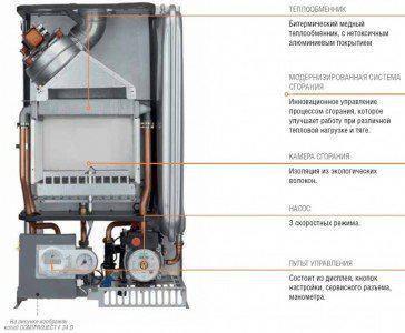 Котел газовый Ferroli Domina F24 с Трубой, фото 2