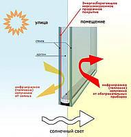 Стеклопакет однокамерный энергосберегающий, мультифункциональный с аргоном и пластиковой дистанцией.