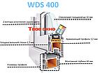 Металлопластиковые окна WDS 5 - 5-камерная система, фото 2