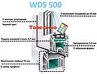 Металлопластиковые окна WDS 6 - 6-камерная система, фото 2