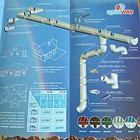 Водосточная система Rainway, фото 1