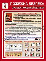 Стенд Заходи пожежної безпеки