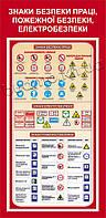 Стенд Знаки безпеки праці, пожежної безпеки, електробезпеки