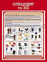 Стенд Спецодяг та засоби індивідуального захисту