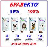 Бравекто - жевательная таблетка для защиты собак от клещей и блох