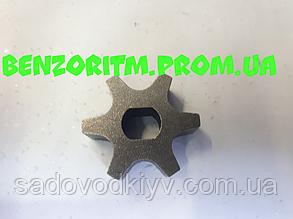 Звездочка кольцо на Электропилу Зенит/Гранит/Tekhmann/Русско-Китайские пилы.