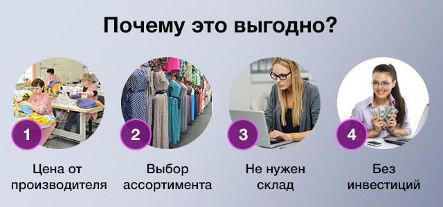 Дропшиппинг женской одежды