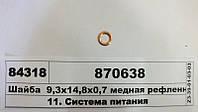 Шайба  9х15х0,7 медная рефленная (СТМ S.I.L.A.) 870638