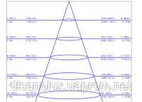 Cветильник грунтовый  UL-2401-A  40W asymmetric    размер:D200 * 105 мм IP 67 6000К, фото 3