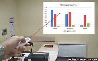 """Презентер пульт для презентаций с  лазерной указкой. Что это такое и с чем его """"едят""""?"""