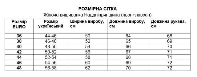 Жіноча вишиванка вишита сорочка Наддніпрянщина