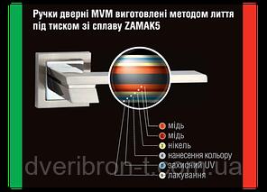 Ручка Z-1257 AB , фото 2