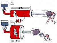 Как рассчитать усилие гидравлического рычага ?