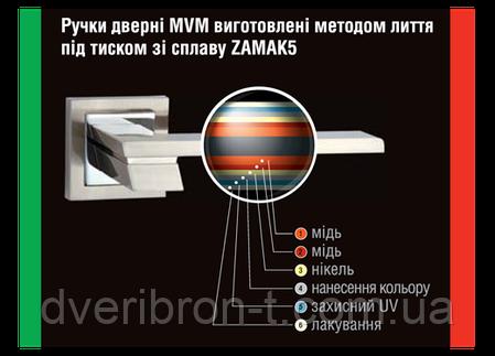 Ручка Z-1313 SN/CP, фото 2