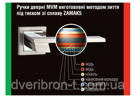 Ручка Z-1315 МАСС , фото 2