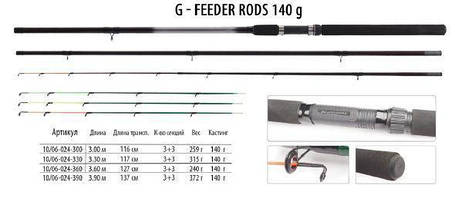 Спиннинг G-Feeder Rods 3.3m 140gr Bratfishing, фото 2