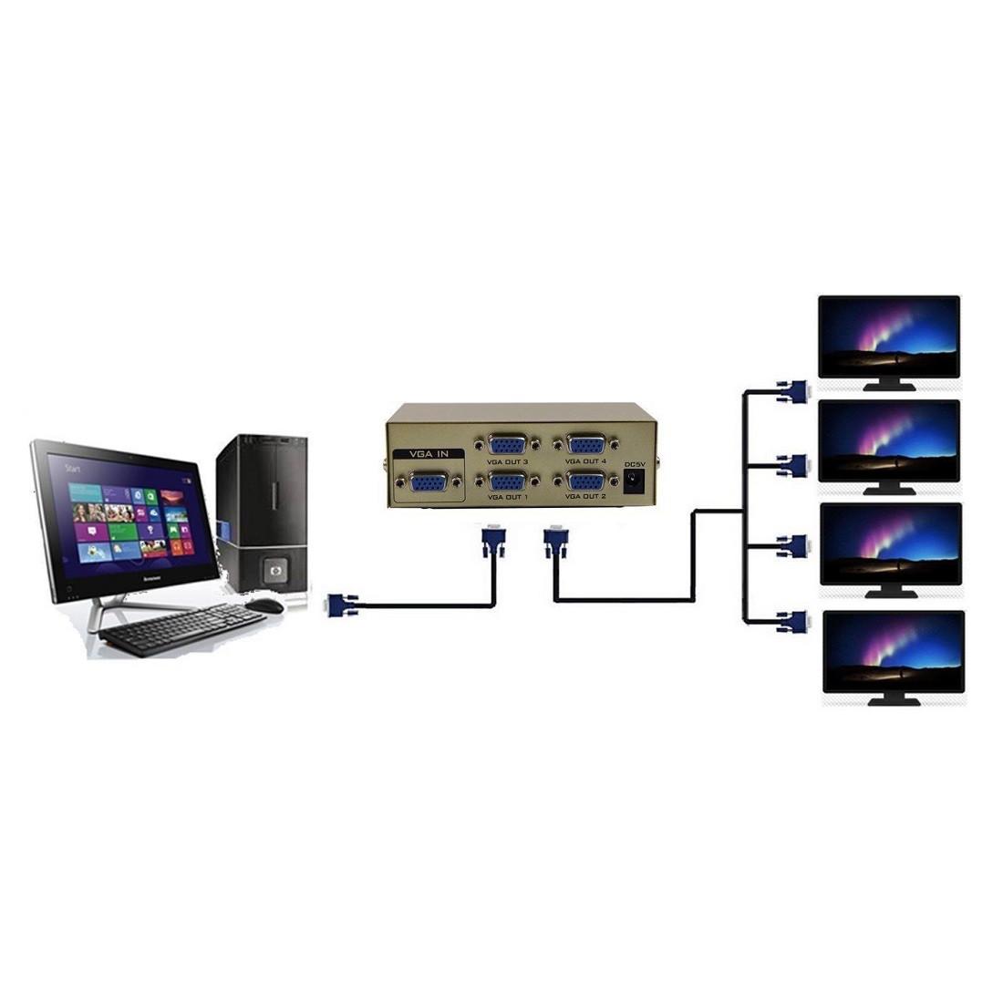 Разветвитель VGA на 4 монитора (1 вход - 4 выхода), 150 МГц 20м