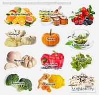 Топ продуктов для повышения иммунитета