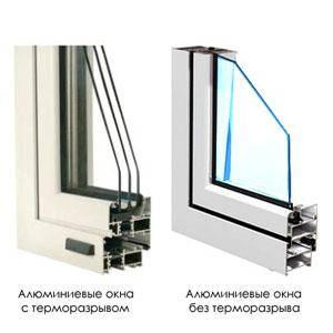 Вікна з алюмінію: проектування, виготовлення, монтаж