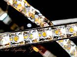 Подвесные светодиодные тонкие кольца , фото 4