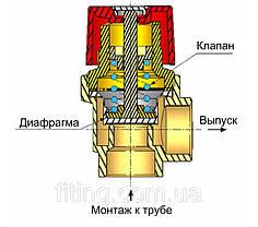 Предохранительный клапан 1/2 вв (2,5 бар) ICMA 241 (Италия), фото 3