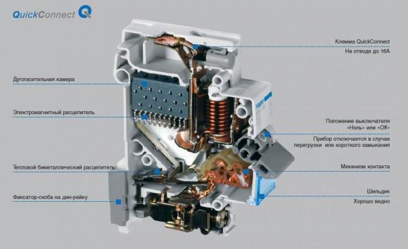 Отключающая способность автоматического выключателя и характеристика срабатывания.