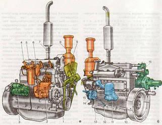 Двигатели,запчасти ЮМЗ