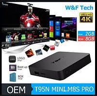 Sunvell T95N 2гб 8Гб Смарт ТВ Бокс Smart Tv box Андроид Смарт тв приставка