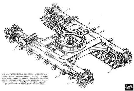 Гидравлическая система ходового устройства (основные элементы) трубоукладчика Т-3560М