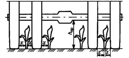 Изменение агротехнического просвета и колеи трактора