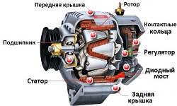 Генераторы переменного тока Г287Д и Г287Е для тракторов К-700А, К-701