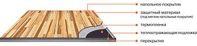 И наконец уложите ваше напольное покрытие -линолеум, ламинат или паркетную доску. Если в качестве покрытия будет использоваться линолеум рекомендуем дополнительно заключить ДВП, или дополнительный слой обычной подложки под ламинат, толщиной 1-3 мм.