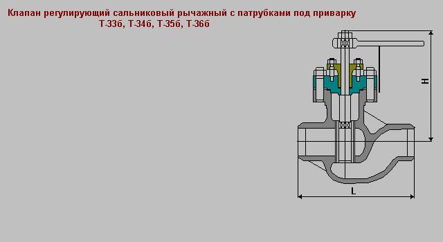 Клапан регулирующие энергетические Т-33б, Т-34б, Т-35б, Т-36б РN- 63, 100 кгс/см2