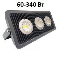 Светодиодные LED прожекторы с линзой