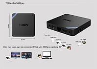 TV Box T95N-MINI MX - Android 5.1, 4К х 2К, Wi-Fi, HDMI, Kodi 16.0 / XBMC