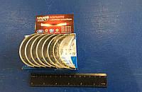 Вкладыши шатунные 0,25 (комплект) JAC-1020 (Джак) (дв.YSD/QC)