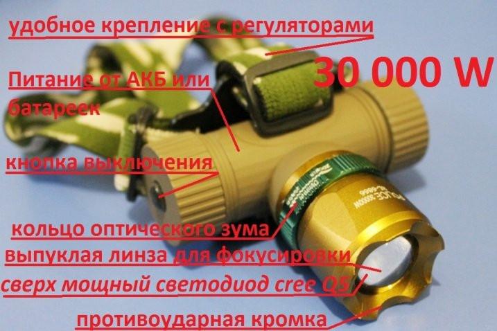 Фонарик налобный мощный Bailong POLICE BL-6866 99000W + акб + две зарядки +  Zoom + адаптер 6