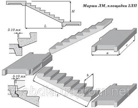 Лестничная площадка 2 ЛП 25.12-4, фото 2