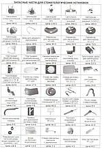 Запасные части к стоматологическим установкам Гранум (Granum)