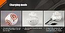 Робот дроид Sphero BB-8 Star Wars  2,4Gh (дополненная водоплавающая версия), фото 6