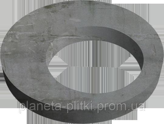 Плиты перекрытия колодцев 1-ПП 10-2-П - BudUA в Киеве