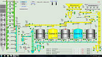 Автоматизация элеватора, система АСУТП