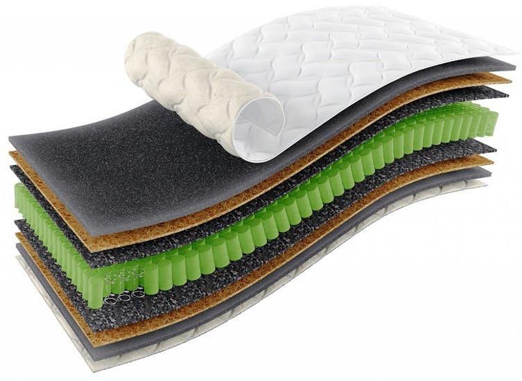 АКЦІЯ -20%!!! Матрац Omega Organic Sleep&Fly-20%!!! 70х190