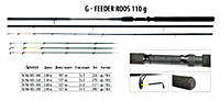 Спиннинг Feeder Rods 3,0м до 110гр FU2000012