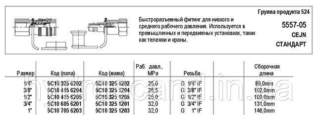 Быстроразъемное соединение (БРС), 5557-05