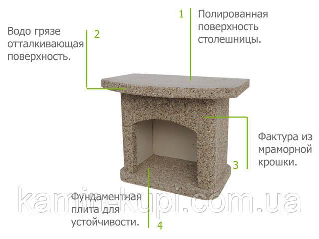 Схема переваг столу для барбекю